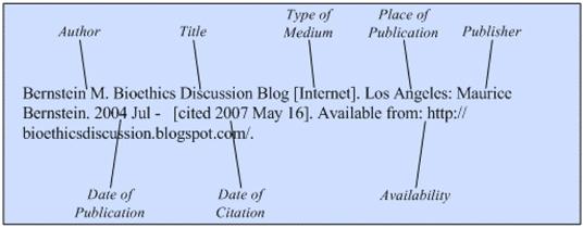 Ejemplo de Ensayo Académico sobre la cultura:
