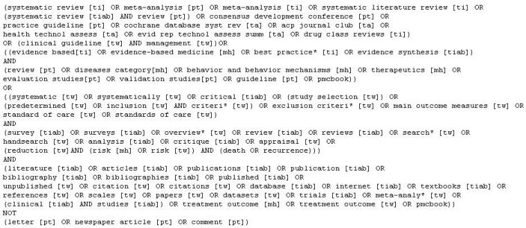 subset systematic PubMed