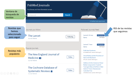 pubmed-journals2